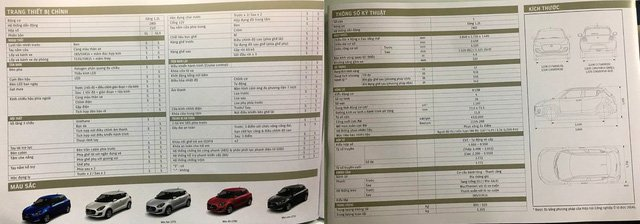 Thông số kỹ thuật Suzuki Swift 2018 mới sắp bán tại Việt Nam..