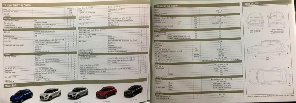 Suzuki Swift 2018 mới sắp ra mắt Việt Nam với giá dự kiến từ 499 triệu đồng, tháng 10 giao xe,