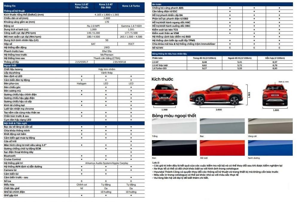 Bảng thông số kỹ thuật của Hyundai Kona 2019 1