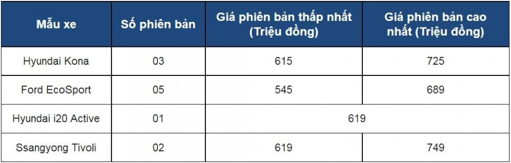 Đánh giá xe Hyundai Kona 2019 1.6 Turbo giá 725 triệu đồng vừa ra mắt Việt Nam a3
