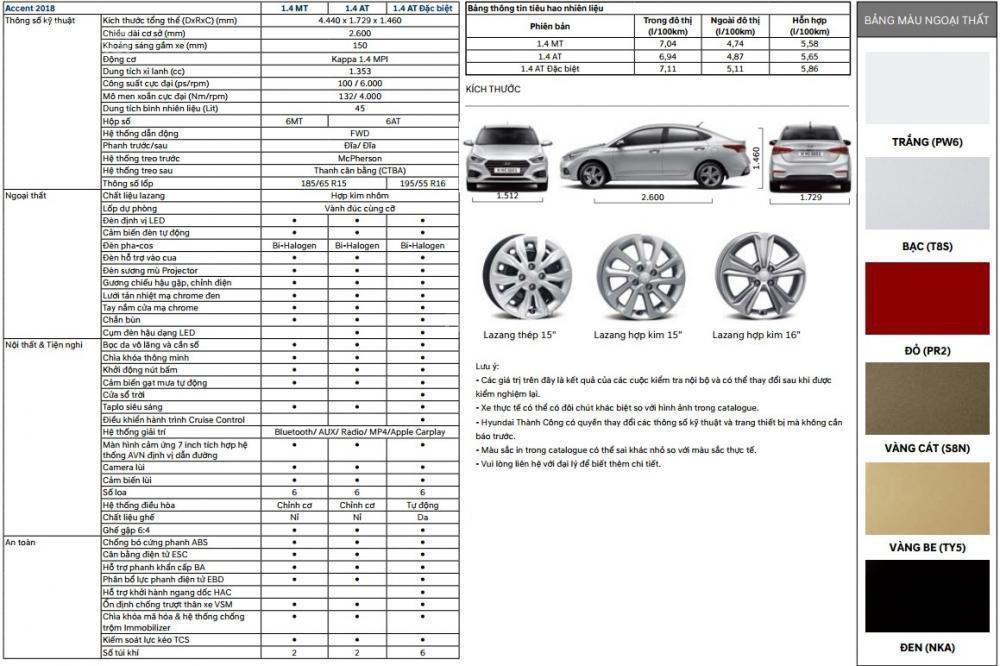 Thông số kỹ thuật Hyundai Accent 2018 bản đặc biệt....