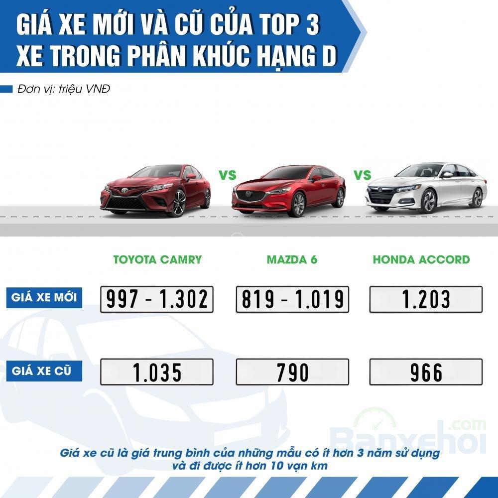 Top 3 xe bán chạy nhất phân khúc hạng D.