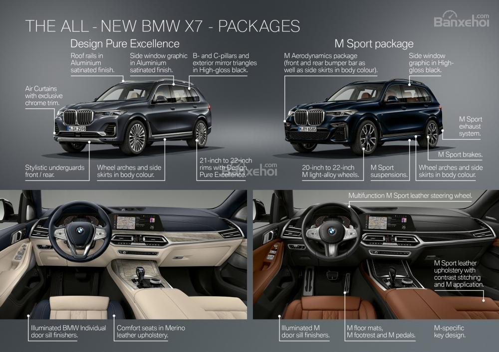 Các gói trang bị tùy chọn BMW X7 2019...