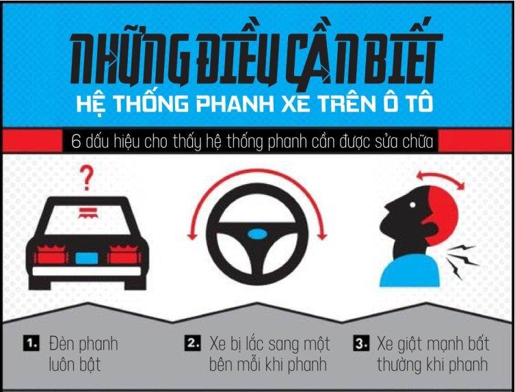 Hệ thống phanh xe ô tô và những điều quan trọng tài xế không thể bỏ qua 1.