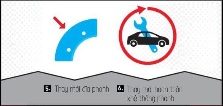 Hệ thống phanh xe ô tô và những điều quan trọng tài xế không thể bỏ qua 4.