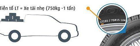 Tìm hiểu 5 thông số quan trọng trên lốp xe ô tô 1.