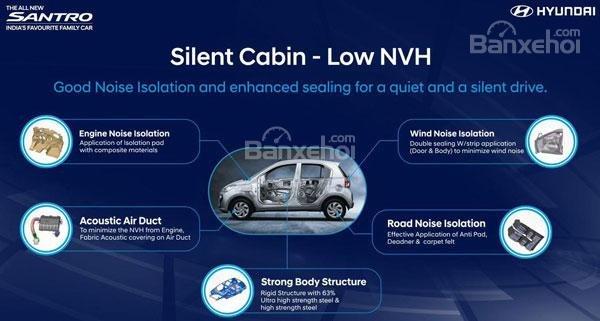 Ảnh Hyundai Santro 2019 sắp bán tại Việt Nam a63