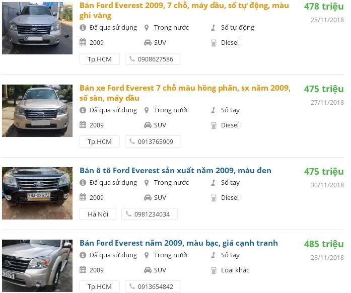Top 5 SUV đã qua sử dụng đáng mua giá dưới 700 triệu đồng 14