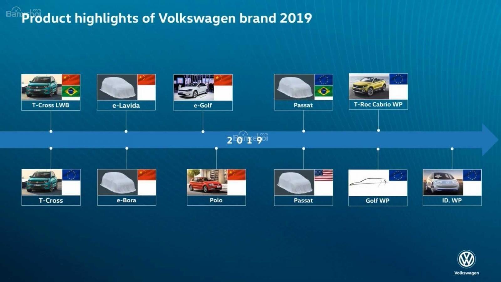 Volkswagen Golf 2020 tung bản vẽ nhá hàng - 2
