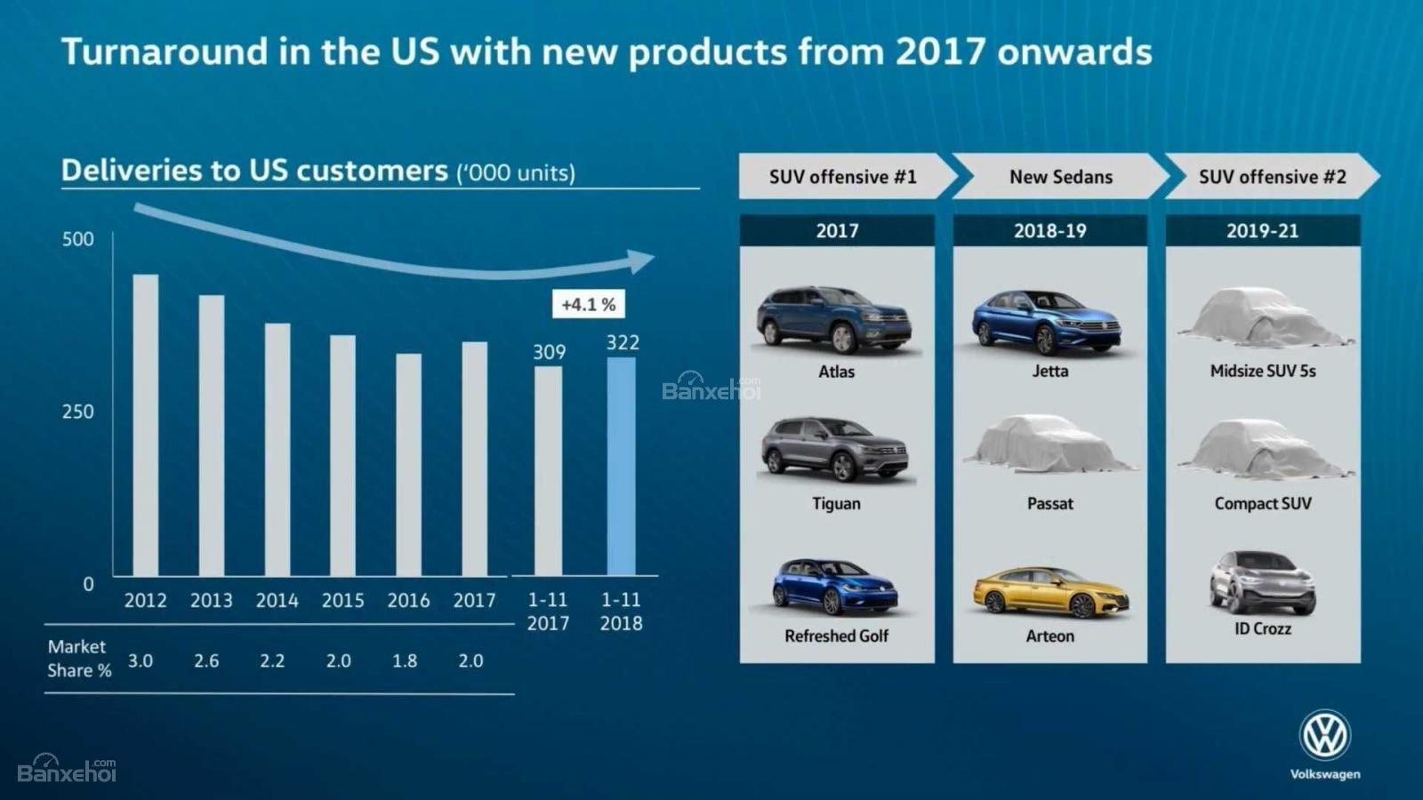 Volkswagen Golf 2020 tung bản vẽ nhá hàng - 3