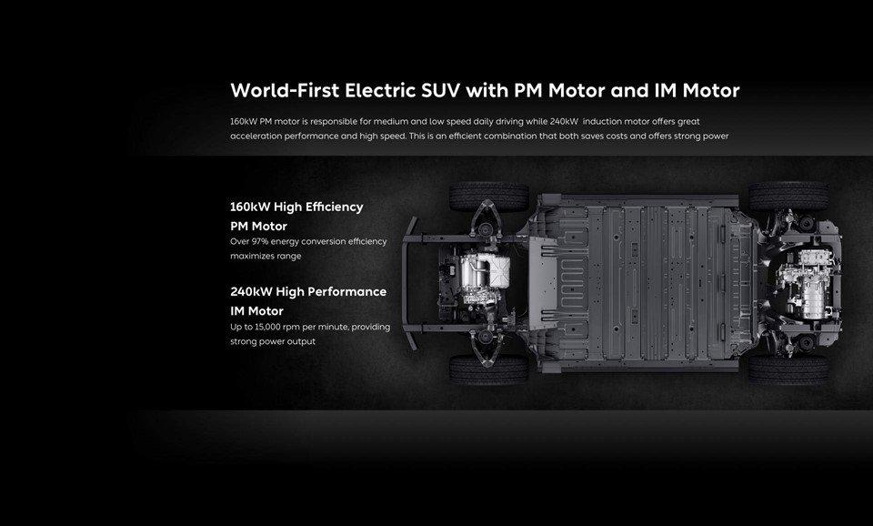 SUV điện Trung Quốc Nio ES6 chính thức ra mắt, giá từ 1,2 tỷ đồng 5.