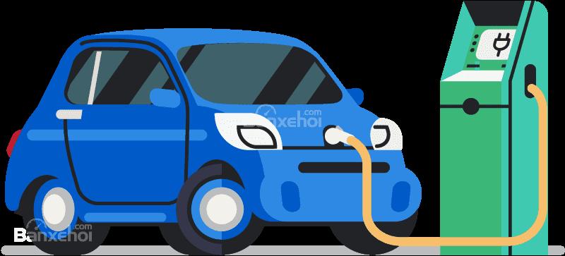 5 xu hướng mua xe cần biết trong năm 2019 - 3