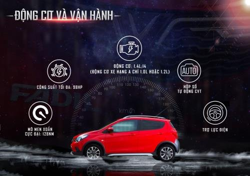 Động cơ trên xe Honda Brio 2019 và VinFast Fadil 2020 - Ảnh 1.