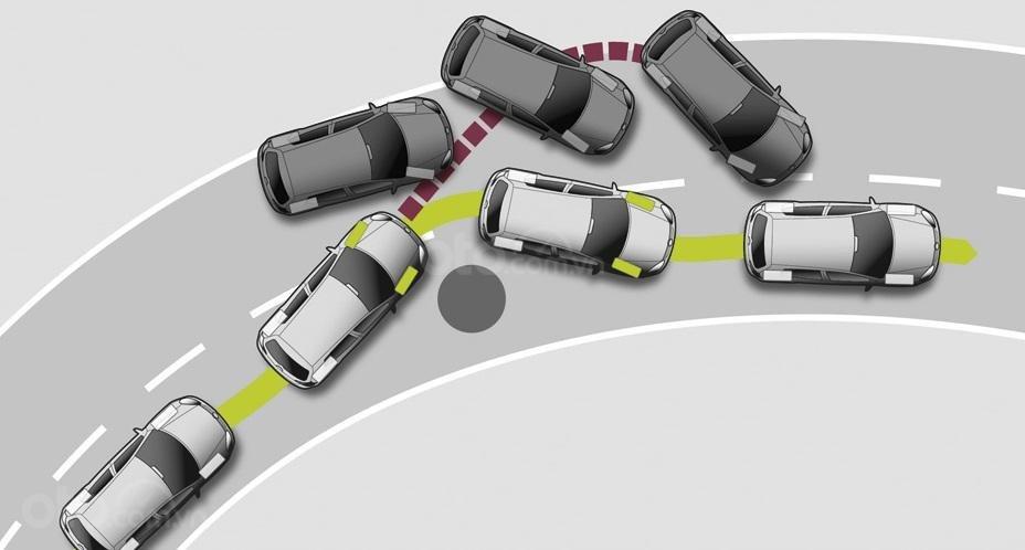 ESP đảm bảo sự cân bằng của ô tô trong mọi tình huống...
