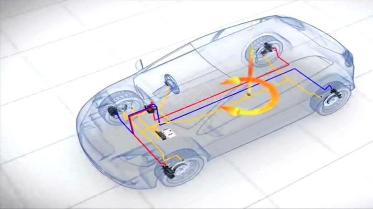 Hệ thống cân bằng điện tử hoạt động dựa trên ABS và EBD...