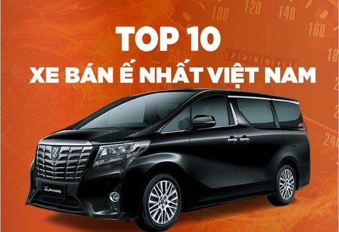 """Tháng """"vàng"""" mua ô tô, nhưng đây là Top xe bán ế tại Việt Nam tháng 1/2019 a1"""
