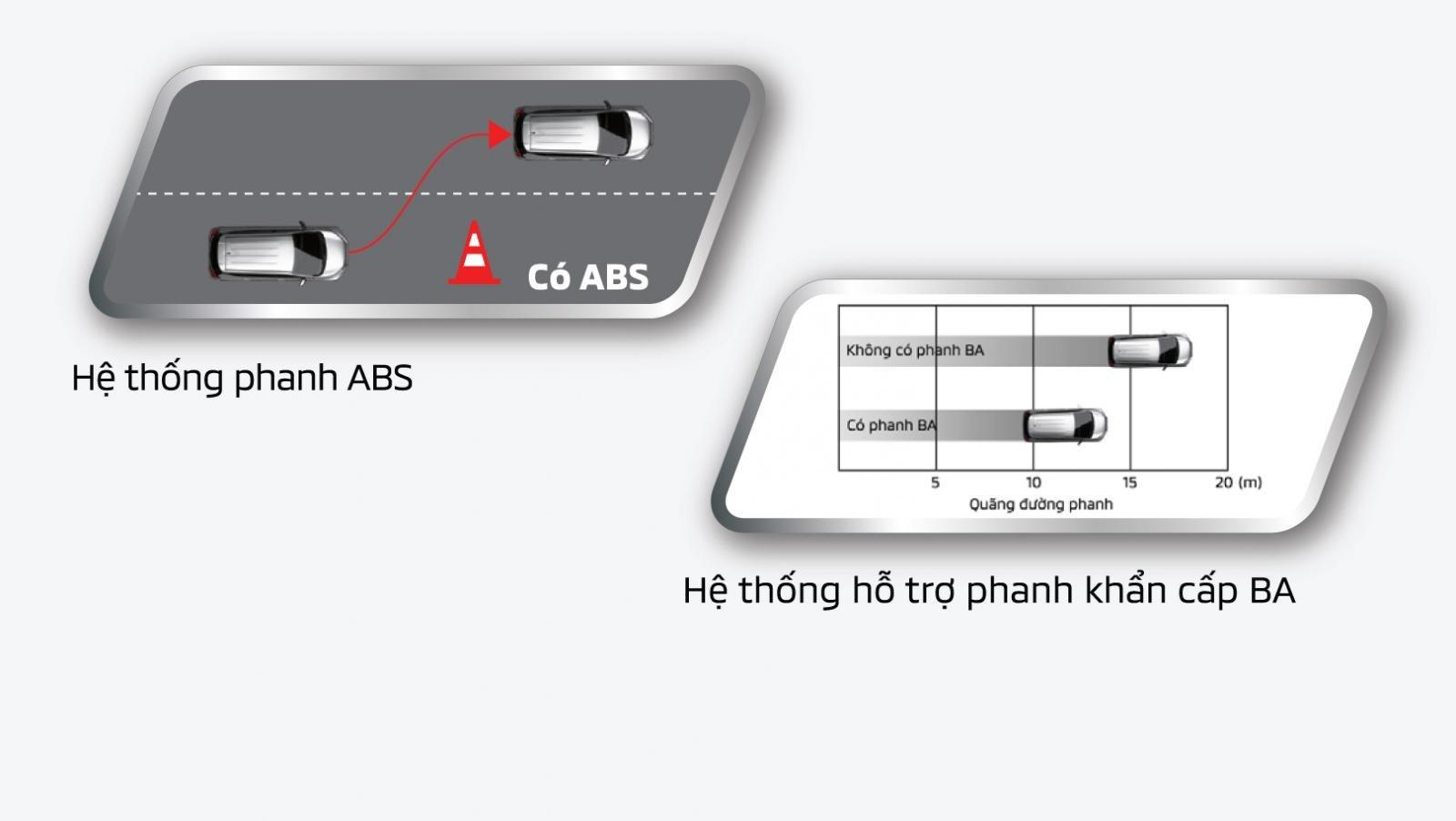 Ảnh chụp an toàn xe Nissan Grand Livina 2020