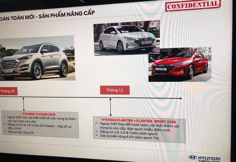 Rò rỉ Catalogue xe Hyundai Tucson và Elantra nâng cấp tại Việt Nam a1
