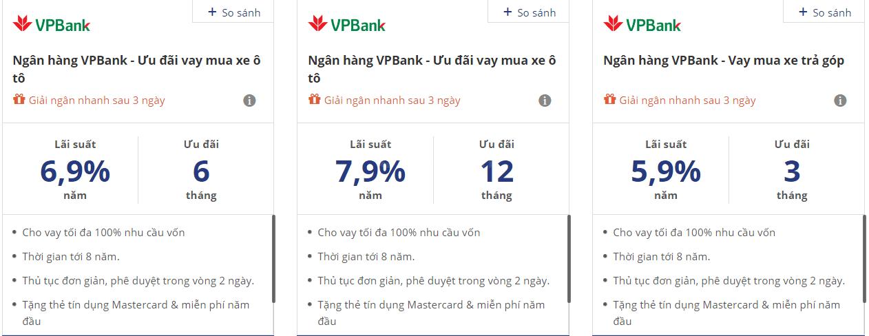 Chi tiết lãi suất vay mua xe ô tô VPbank tháng 3/2019...