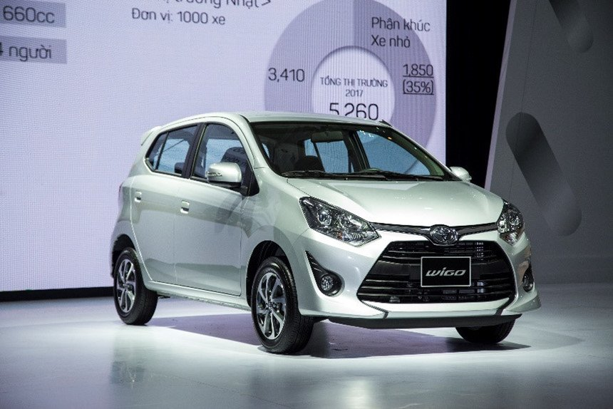 Để kích cầu, các đại lý Toyota đã giảm giá cho Wigo cao nhất 30 triệu đồng
