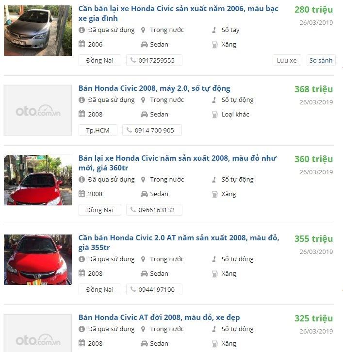 Có nên mua Honda Civic cũ?2aaa