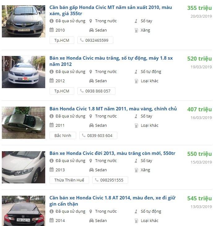 Có nên mua Honda Civic cũ?3aa