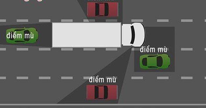 Các khu vực điểm mù xung quanh xe đầu kéo...