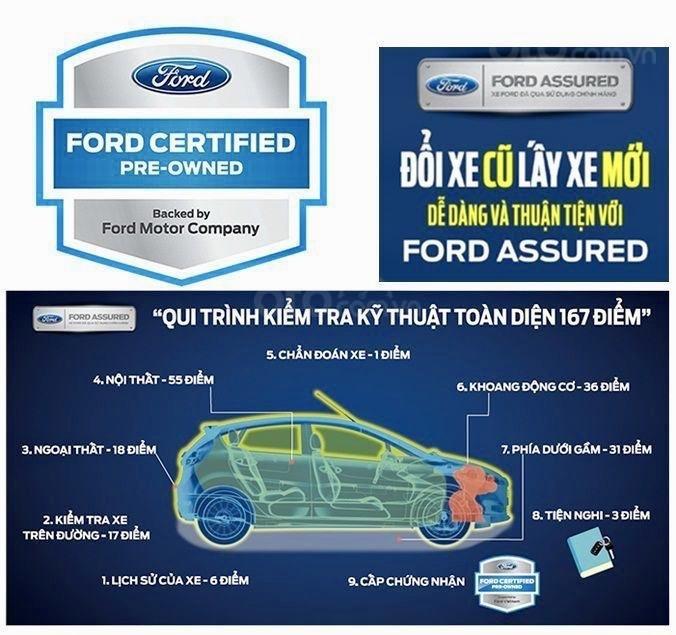 Western Ford An Lạc – Trung Tâm Xe Cũ (3)