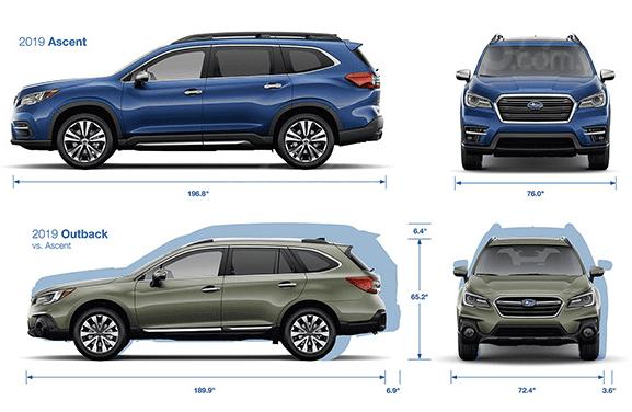 Chọn Subaru Outback 2019 hay Subaru Ascent 2019: Outback tiện lợi, Ascent đa dụng cao