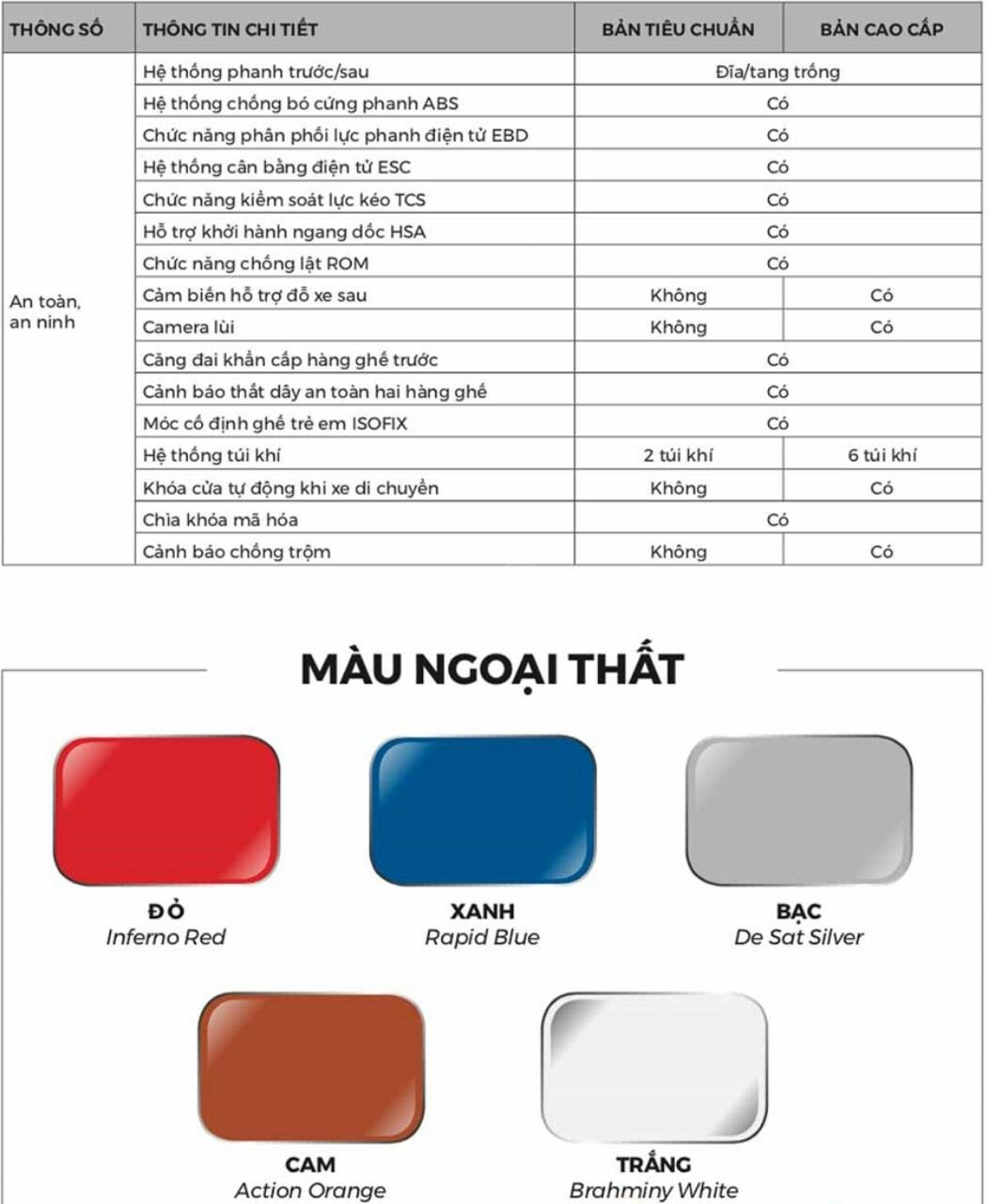 VinFast Fadil 1.4L - siêu ưu đãi - giao xe sớm thị trường- Tiện nghi sang trọng- hỗ trợ trả góp, LH: 0961.848.222 (6)
