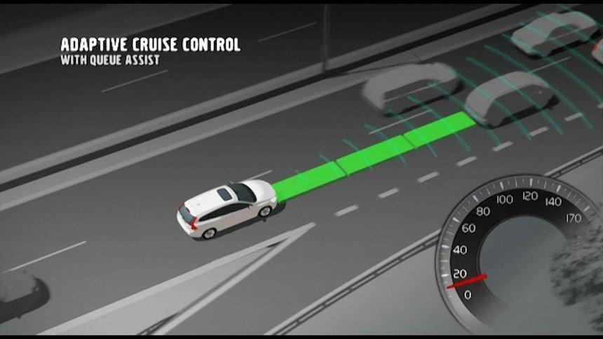 hệ thống kiểm soát hành trình trên ô tô a2