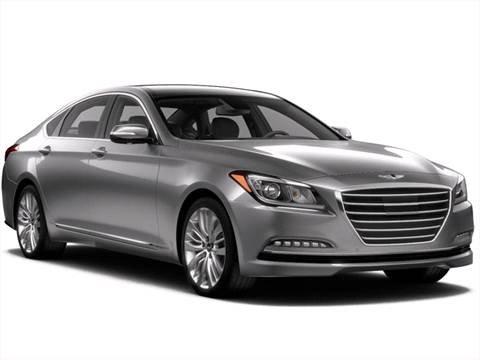 Xe Hyundai Genesis