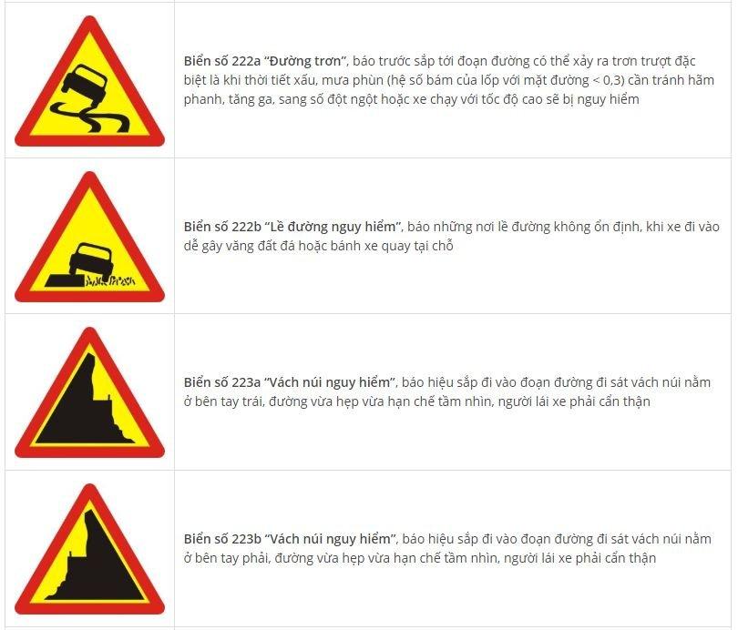 Toàn bộ biển báo nguy hiểm và ý nghĩa: Nhớ sẽ không sợ rủi roưet
