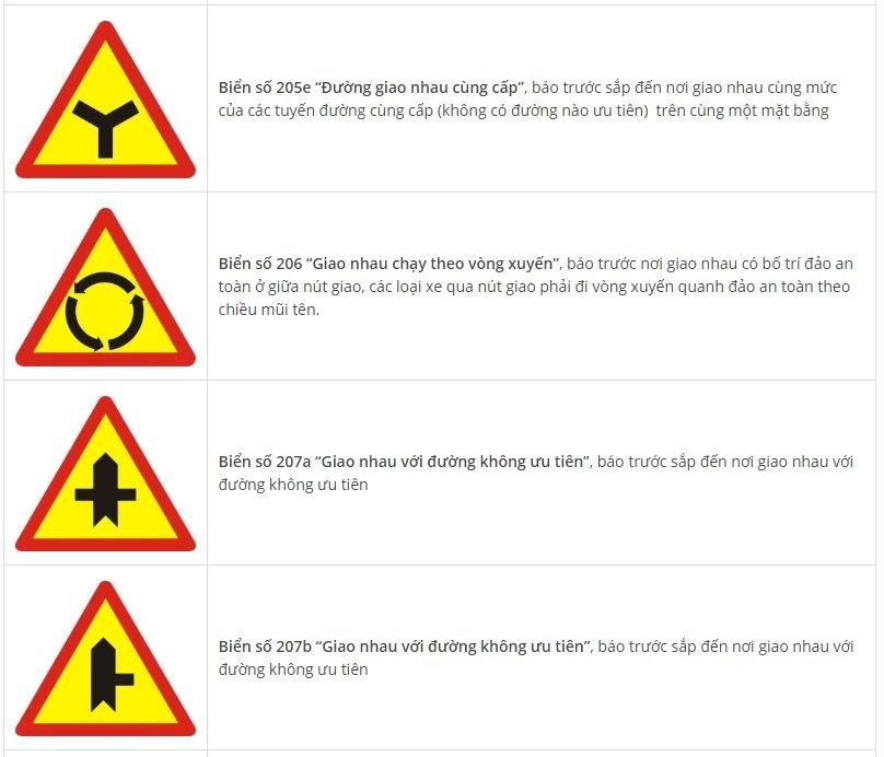 Toàn bộ biển báo nguy hiểm và ý nghĩa: Nhớ sẽ không sợ rủi ro4a