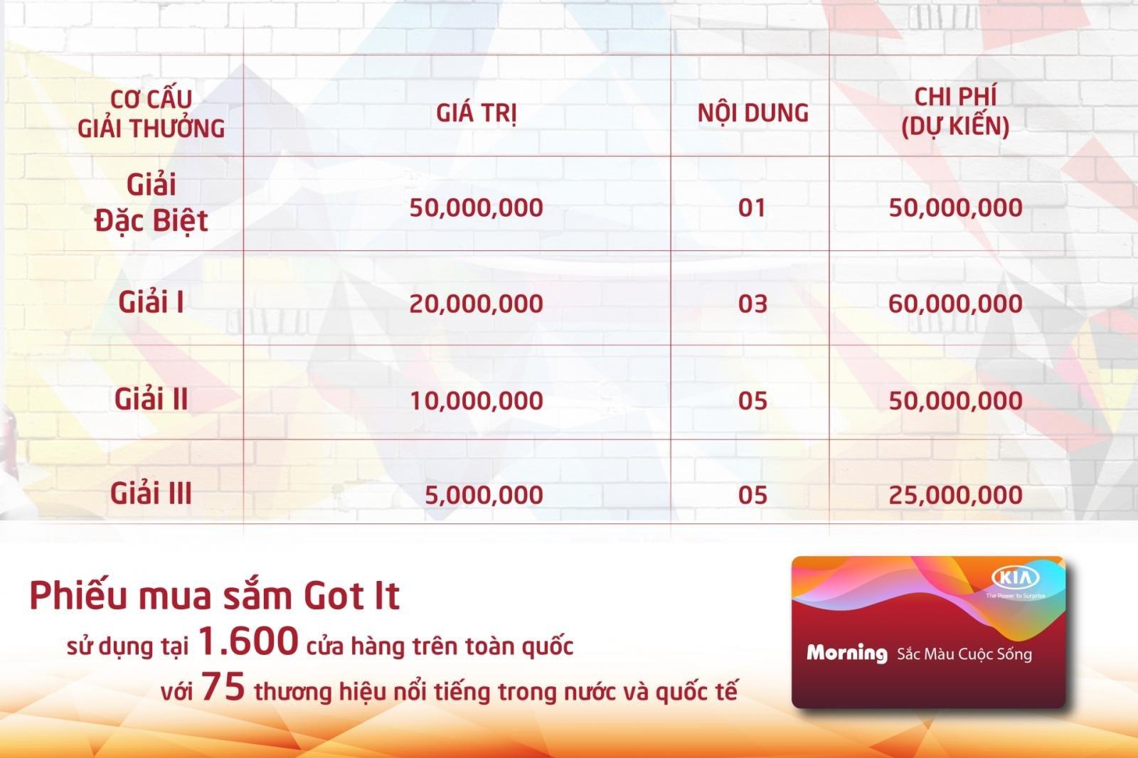 Thêm đối thủ, Kia Sedona được Thaco ưu đãi đến 40 triệu đồng a2