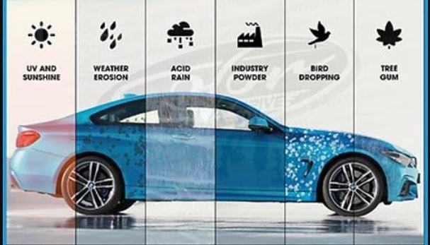 Tác hại của nước mưa đối với ô tô và phương án đối phó: Mua các phụ kiện, dịch vụ ô tô cần thiết để phòng ngừa