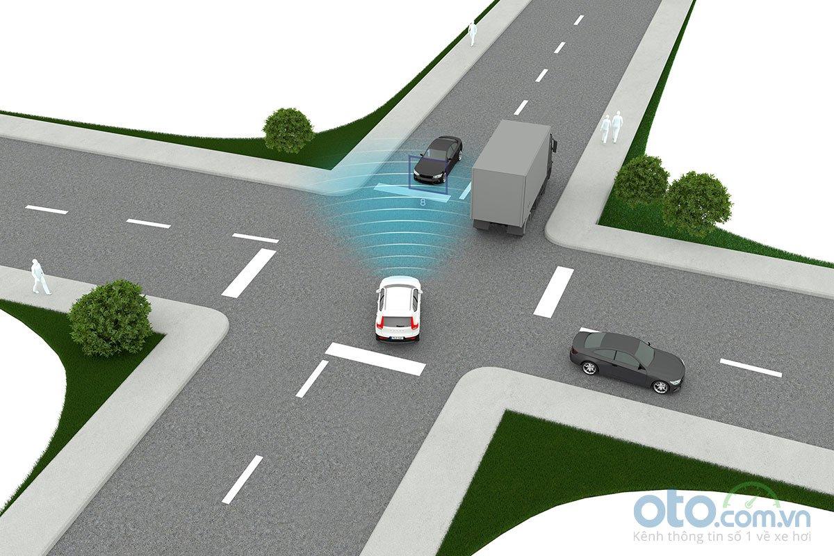 Các hệ thống an toàn trên Volvo XC40 2019 1.