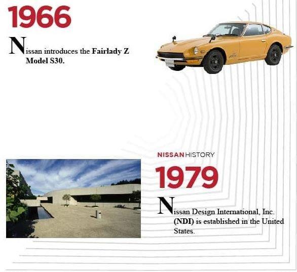 Lịch sử huy hoàng của Nissan - Tạo được chỗ đứng