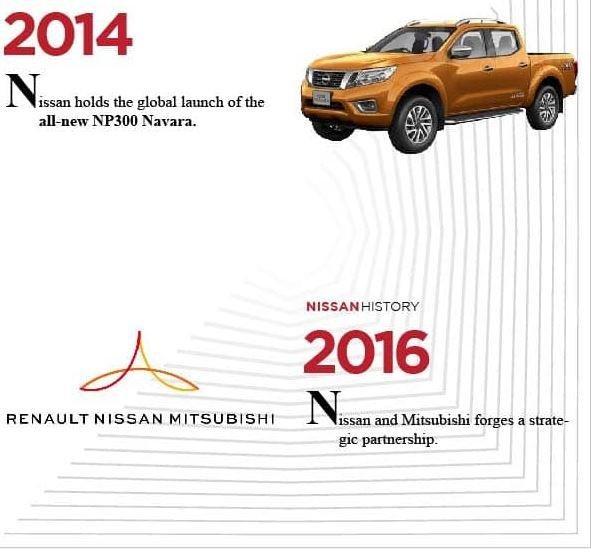 Lịch sử huy hoàng của Nissan - Phát triển mạnh