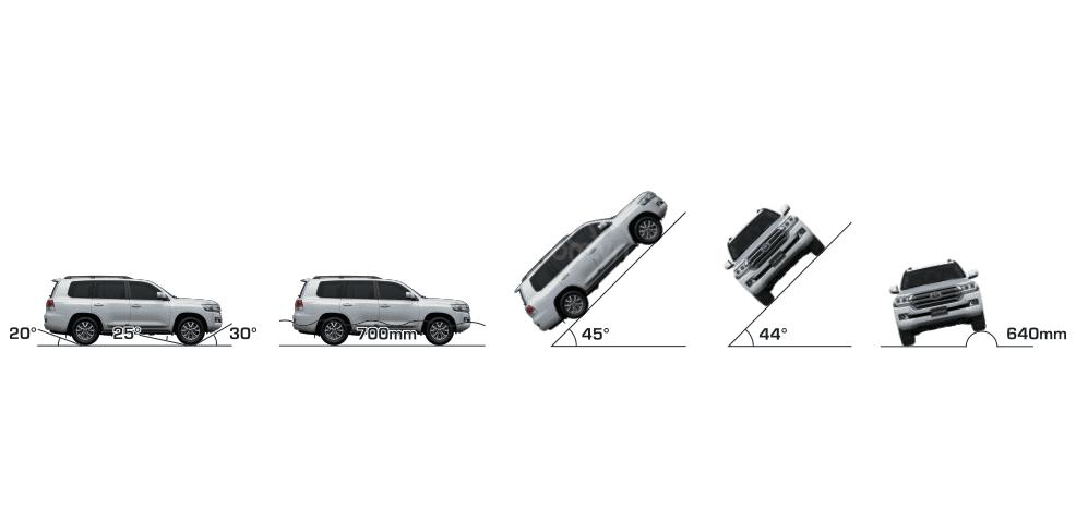 Thông số kỹ thuật xe Toyota Land Cruiser tại Việt Nam 6a