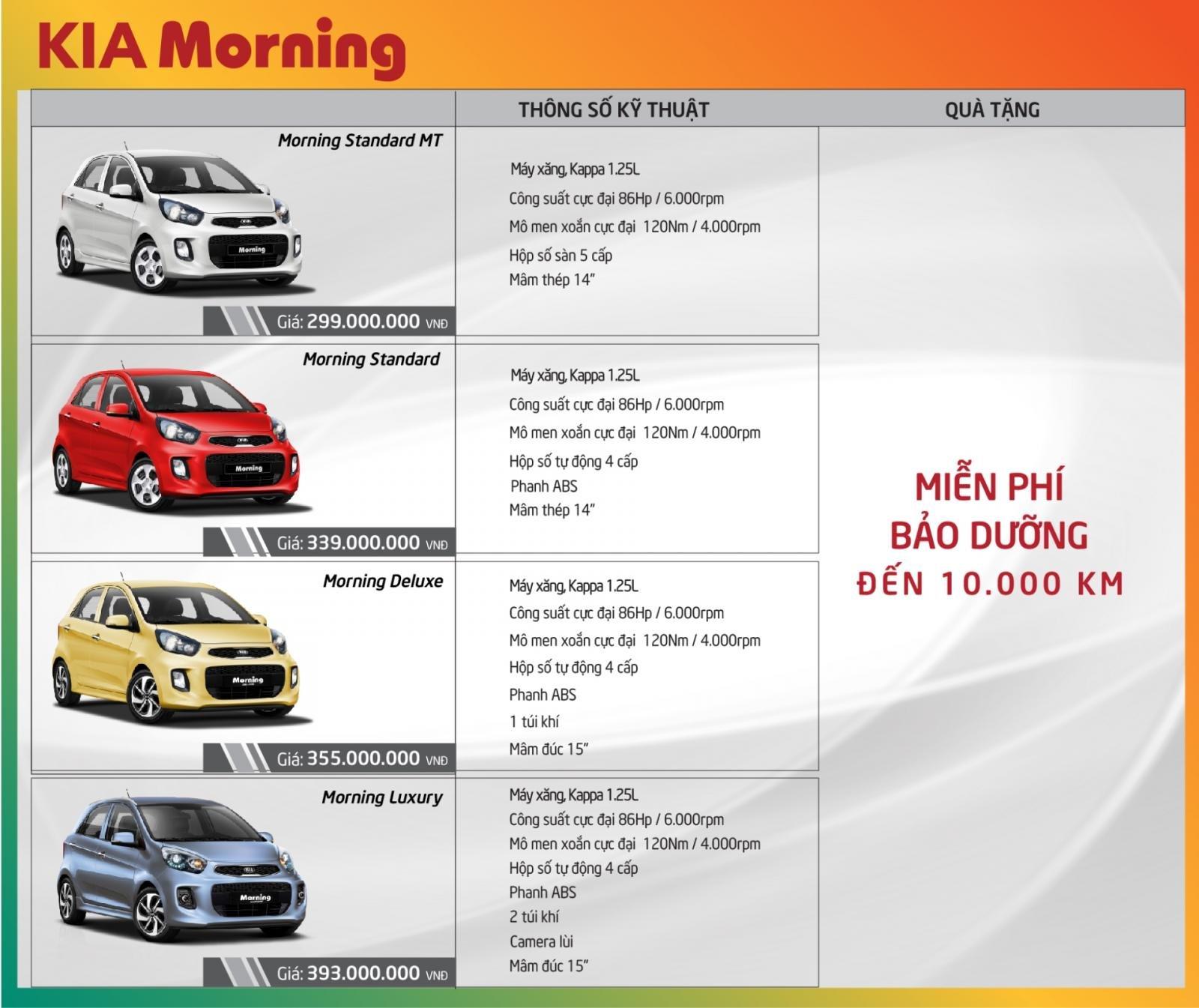 Phiên bản Kia Morning số tự động mới giá 339 triệu đồng ra mắt - Ảnh 1.