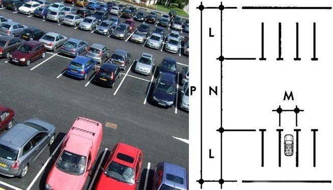 Kích thước bãi đỗ xe ô tô thông dụng hiện nay.