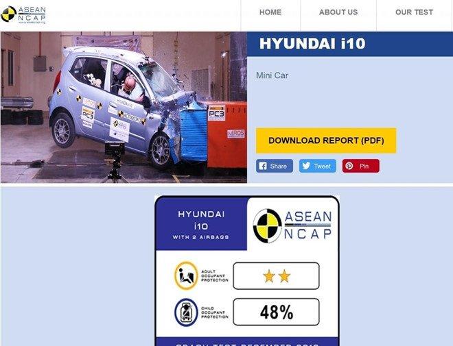 Những mẫu xe tại Việt Nam được cấp chứng chỉ an toàn Asean NCAP 3a
