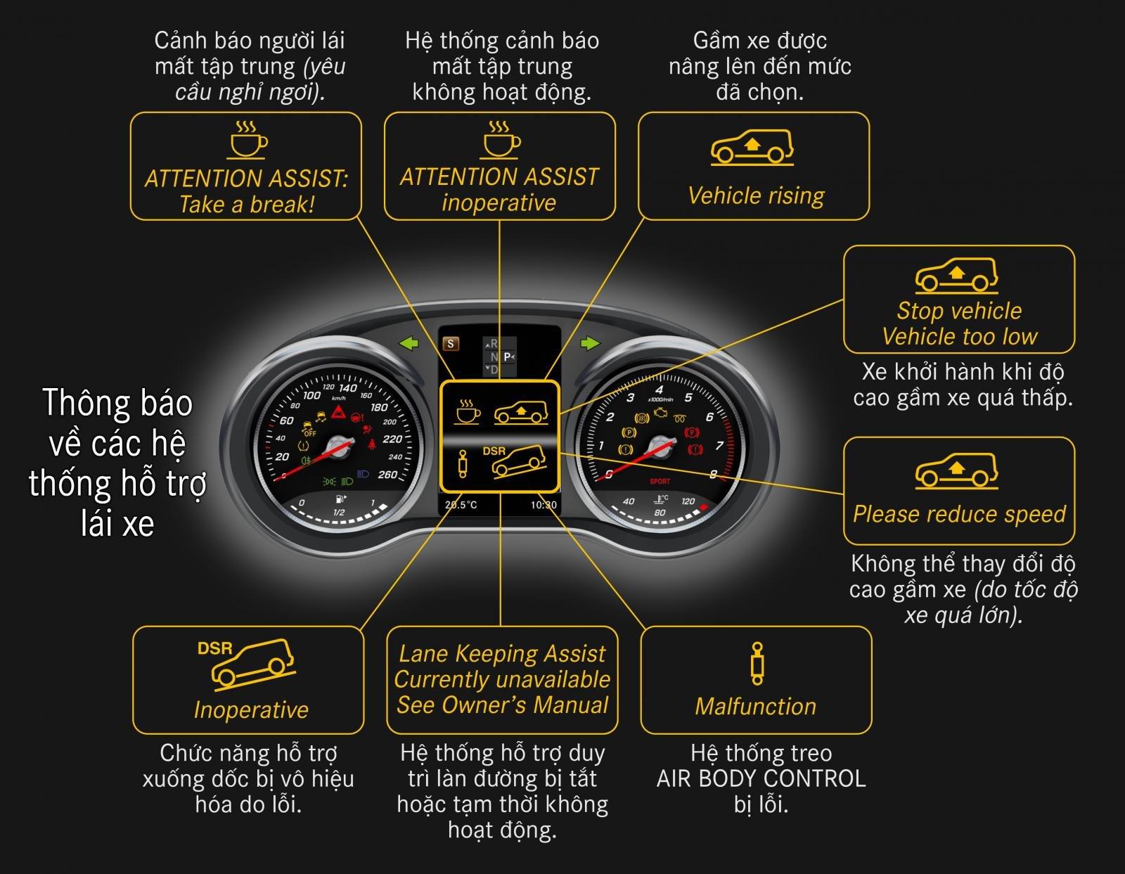 Thông báo về các hệ thống hỗ trợ lái.