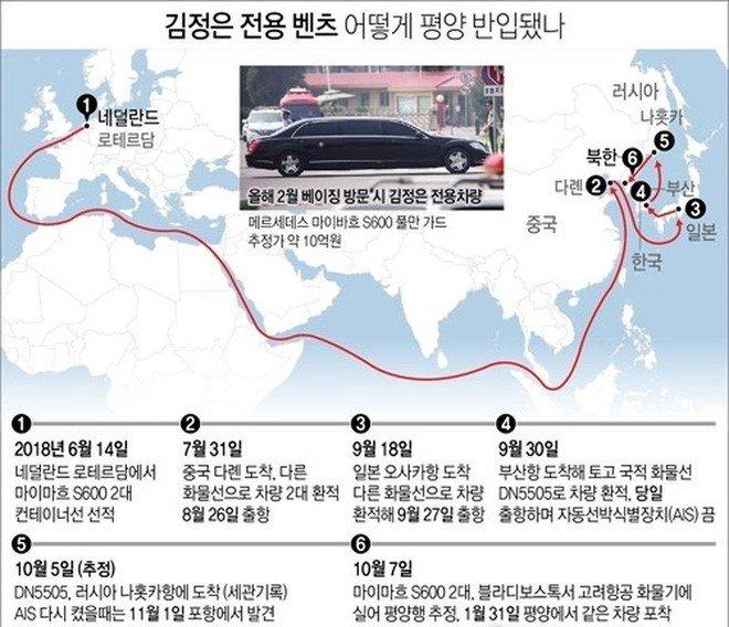 Mạng lưới cung ứng xe siêu sang
