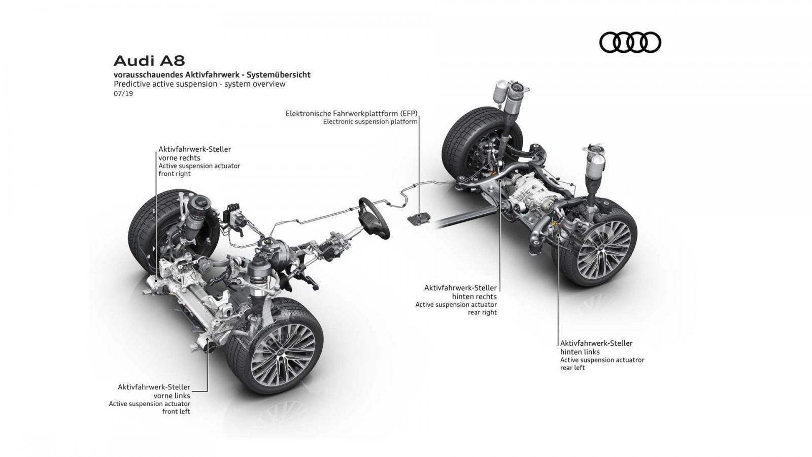 Audi A8 trang bị hệ thống treo tự chỉnh dự kiến mang đến cảm giác lái tuyệt vời