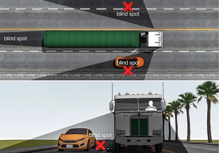 Kinh nghiệm giữ an toàn cho bản thân khi không may chạy vào vùng điểm mù container 1a