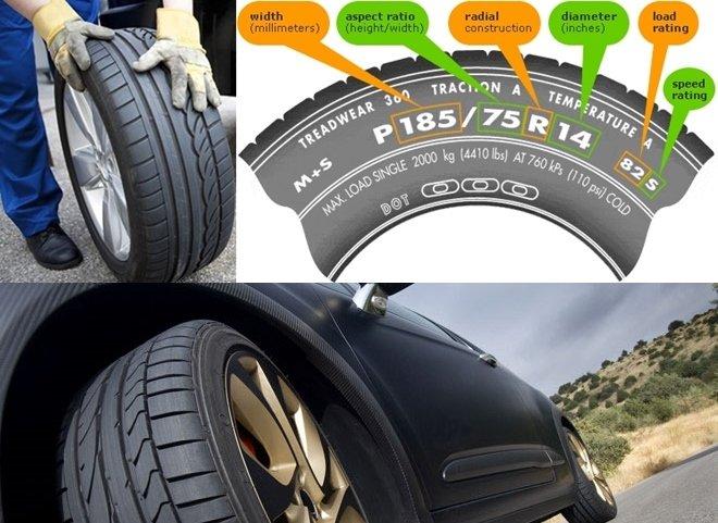 Tìm hiểu ý nghĩa các thông số vỏ xe ô tô.
