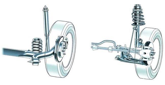 Hệ thống treo bán độc lập trang bị trên Toyota Vios.
