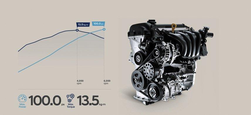 Xe ô tô có mã lực lớn liệu có thực sự mạnh hơn xe có mã lực nhỏ? 2a